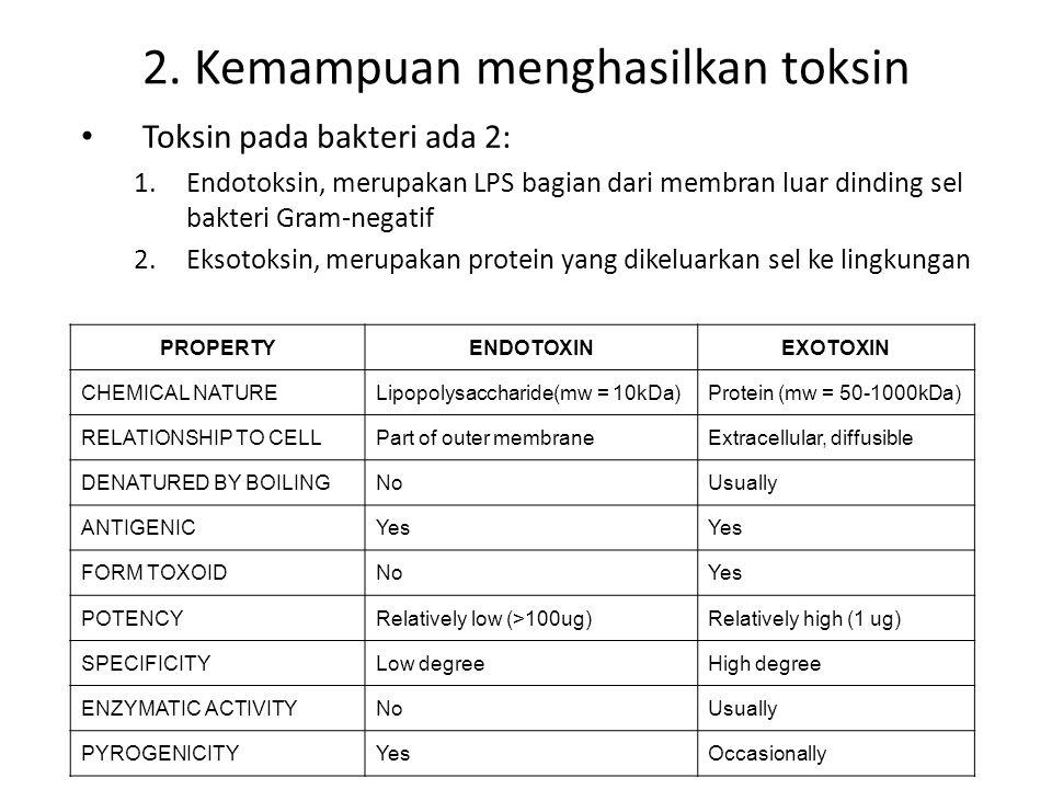 2. Kemampuan menghasilkan toksin Toksin pada bakteri ada 2: 1.Endotoksin, merupakan LPS bagian dari membran luar dinding sel bakteri Gram-negatif 2.Ek