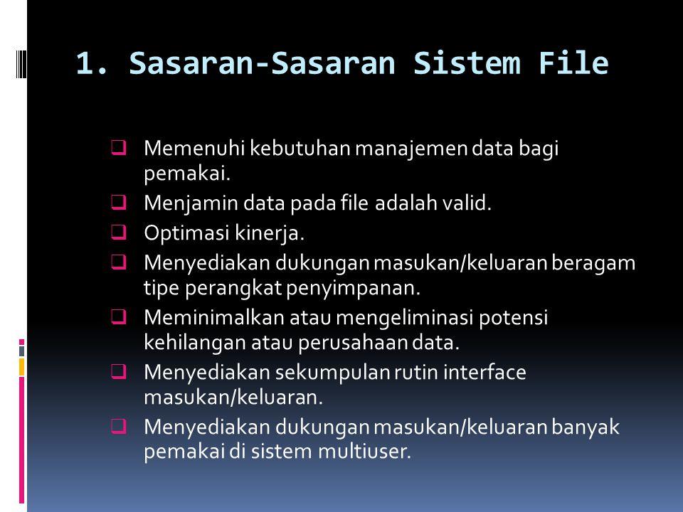 1.Sasaran-Sasaran Sistem File  Memenuhi kebutuhan manajemen data bagi pemakai.