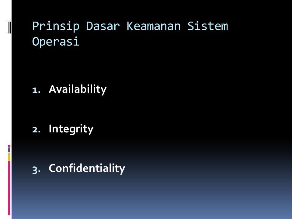 Prinsip Dasar Keamanan Sistem Operasi 1. Availability 2. Integrity 3. Confidentiality