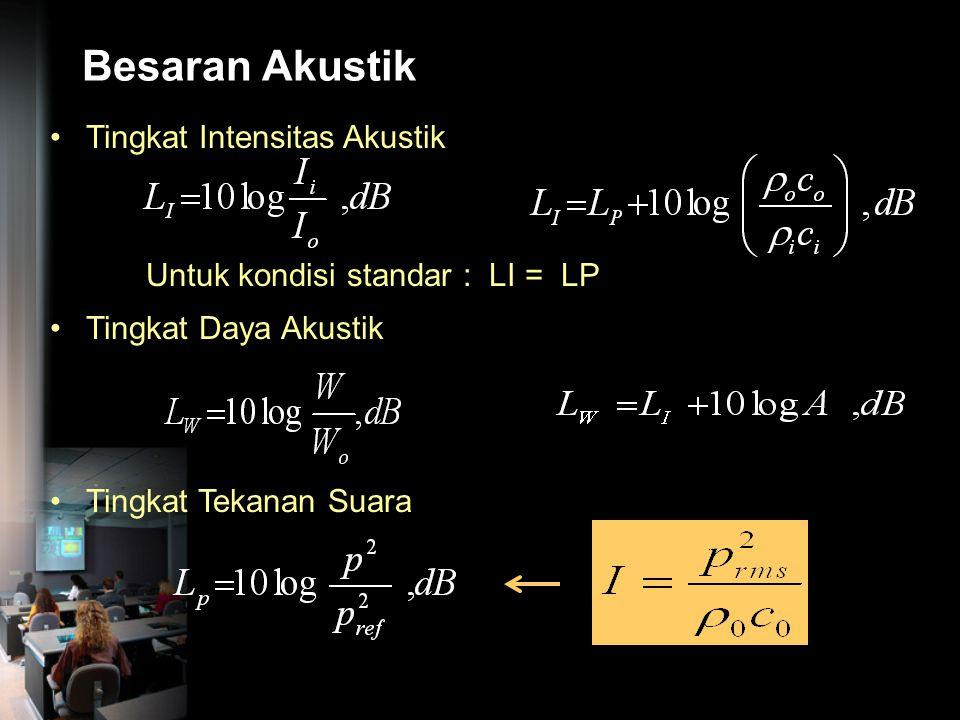 Skala dB Skala logaritmis yang menunjukkan respons telinga manusia terhadap suara  tekanan suara selalu dibandingkan dengan tekanan referensi berupa