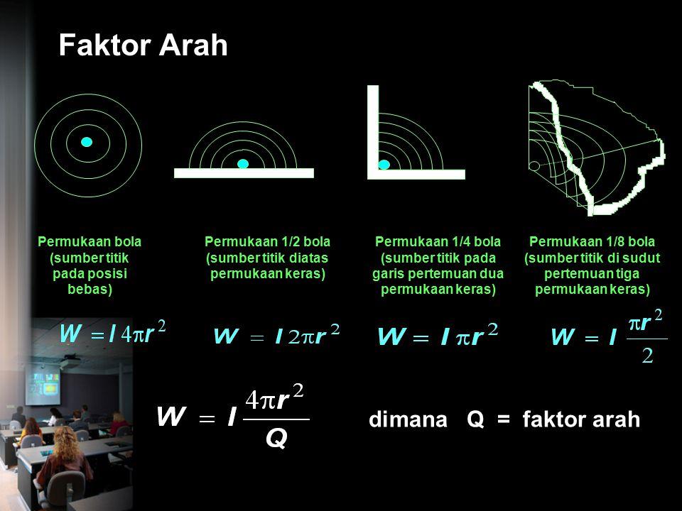 Besaran Akustik Tingkat Intensitas Akustik Untuk kondisi standar : LI = LP Tingkat Daya Akustik Tingkat Tekanan Suara