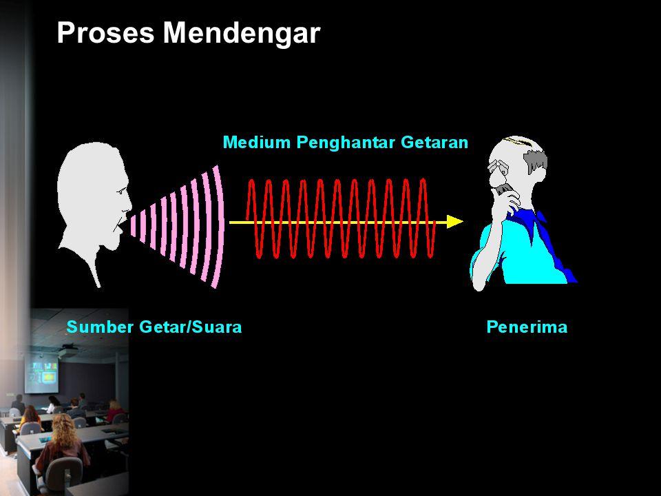 DASAR-DASAR AKUSTIK KULIAH : PENGENDALIAN BISING – TF 7023 I. B. Ardhana Putra PhD