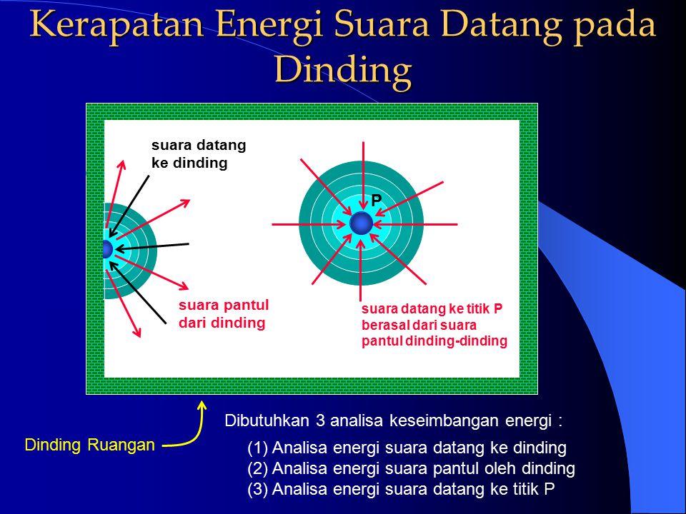 Kerapatan Energi Suara Pantul Beberapa Asumsi : 1.Suara pantul yang diterima oleh titik pengamatan dianggap datang dari berbagai arah radial sehingga