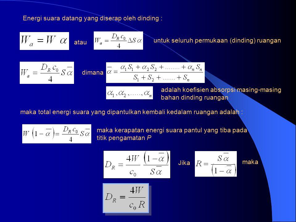 radiasi suara dari sumber yang sampai ke permukaan  S berasal dari radiasi bola dengan luas 4  r2  dI pada permukaan  S : daya suara dW i yang men