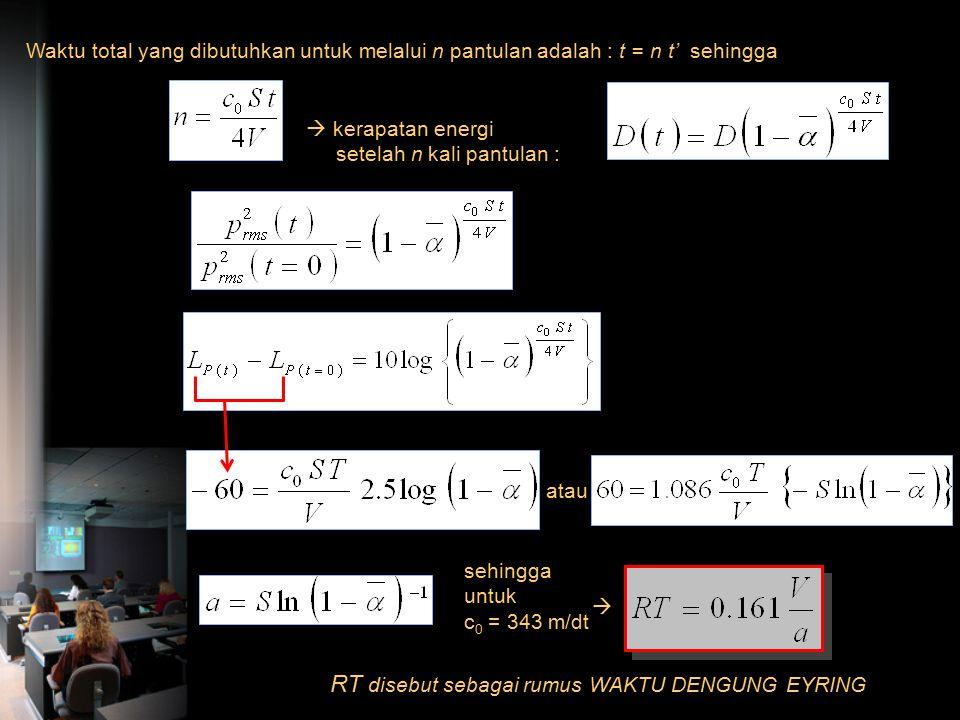 Rumus Waktu Dengung D = Kerapatan Energi Suara Langsung Dari Sumber    D (1 -  ) D (1 -  ) 2 D (1 -  ) 3 Kerapatan Energi Setelah Pantulan perta