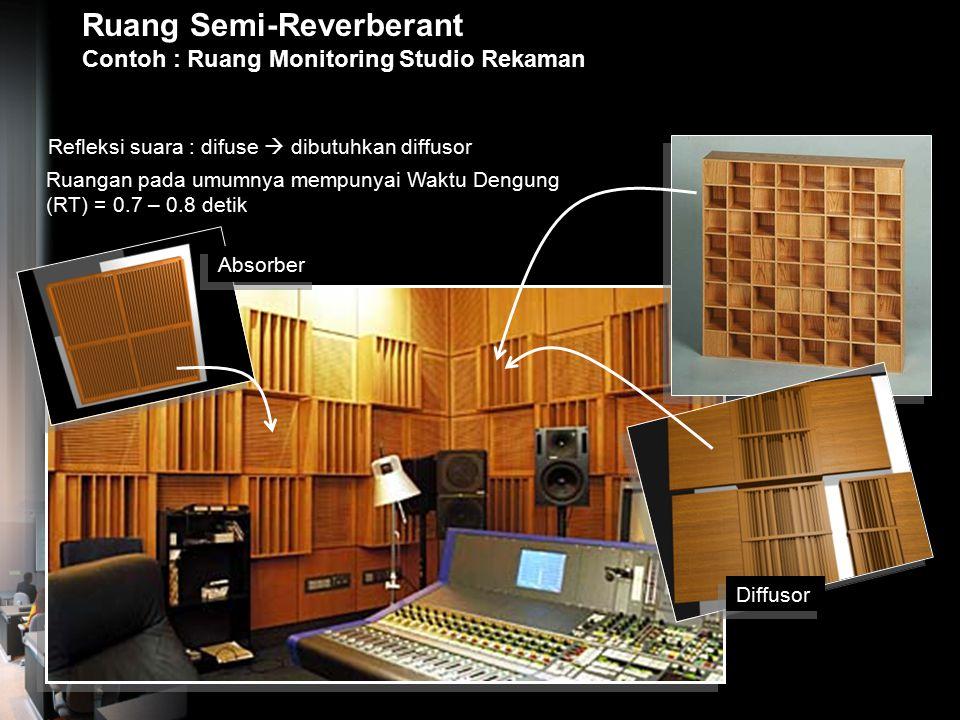 Reverberation Chamber Diffusor tambahan Dinding dan lantai Pemantul Suara Obyek Pengukuran RT>>
