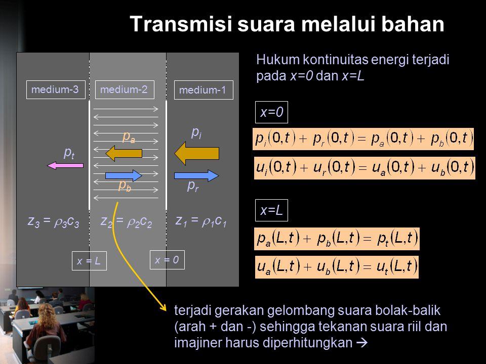 (1) & (3) (2) & (4) } 3.jikamaka  = 1 semua energi suara dipantulkan 2.jikamaka  = 0 semua energi suara ditransmisikan 1.jikamaka  = 1 semua energi