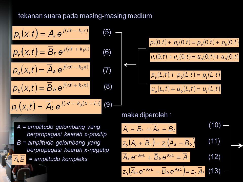 Transmisi suara melalui bahan ptpt z 3 =  3 c 3 x = L medium-2medium-3 x = 0 pipi prpr medium-1 z 1 =  1 c 1 Hukum kontinuitas energi terjadi pada x