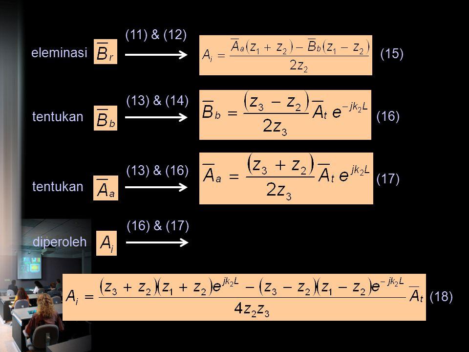 tekanan suara pada masing-masing medium (5) (6) (7) (8) (9) maka diperoleh : (10) (11) (12) (13) A = amplitudo gelombang yang berpropagasi kearah x-po