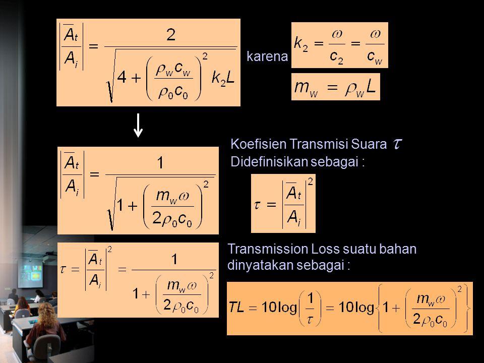 Jika z 1 = z 3 atau udara di kedua sisi dan z 2  z 1 atau solid material, maka : Untuk udara dan bahan padat, maka : (1). z 1 =  0 c 0 dan z 2 = 