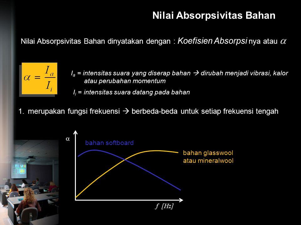 Mekanisme Penyerapan Energi Suara Bahan penyerap berporus  setiap porus diasumsikan sebagai ruang kecil yang mengandung medium udara Energi disipasi