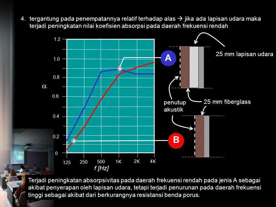 2.tergantung pada masa jenis bahan   [kg/m3] atau [kg/m2] 3.tergantung pada ketebalan bahan untuk masa jenis yang sama Semakin besar masa jenis  re