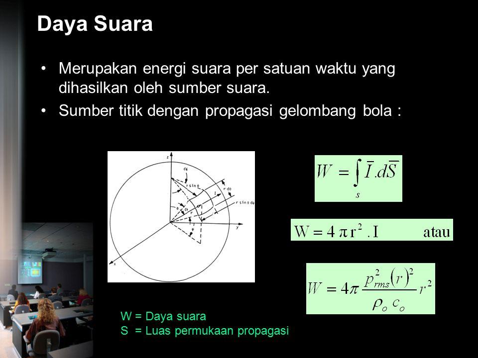 Intensitas Suara Merupakan kerapatan energi suara per satuan luas. Sumber dengan propagasi gelombang bidang (satu dimensi) : Sumber titik dengan propa