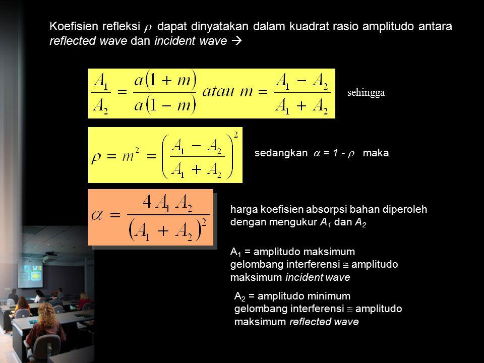 2. METODE TABUNG IMPEDANSI Sumber suara Penganalisa sinyal amplitudo gelombang suara refleksi amplitudo gelombang suara datang resultante gelombang be