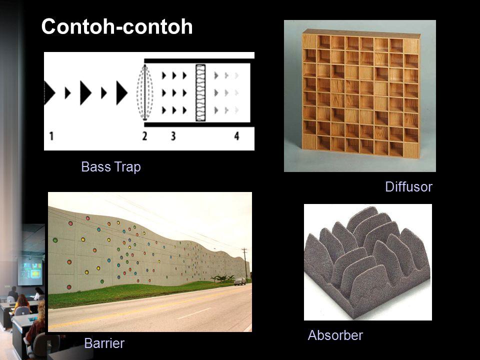 Gambar Tabung impedansi