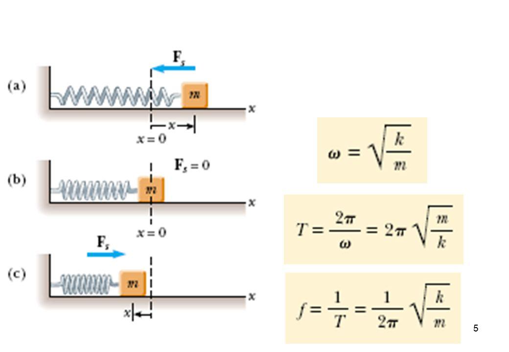 26 Bunyi ini menyebabkan partikel medium bergetar dengan energi sebesar Em = E = rapat energi atau energi per satuan volume  = massa jenis medium f = frekuensi A = amplitude