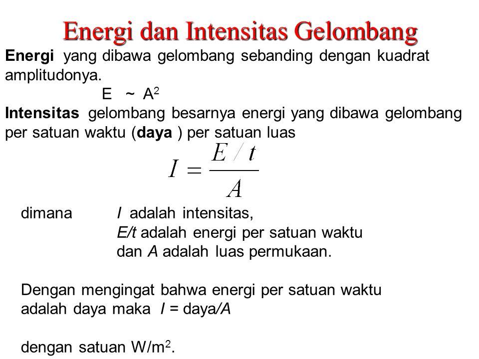 f = 1/T : Frekuensi, jumlah perioda per detik (Hertz, Hz)  = vT v =  T = f +A -A +A -A +A -A +A -A y x x x x x Sifat Gelombang Laju: Gelombang berge