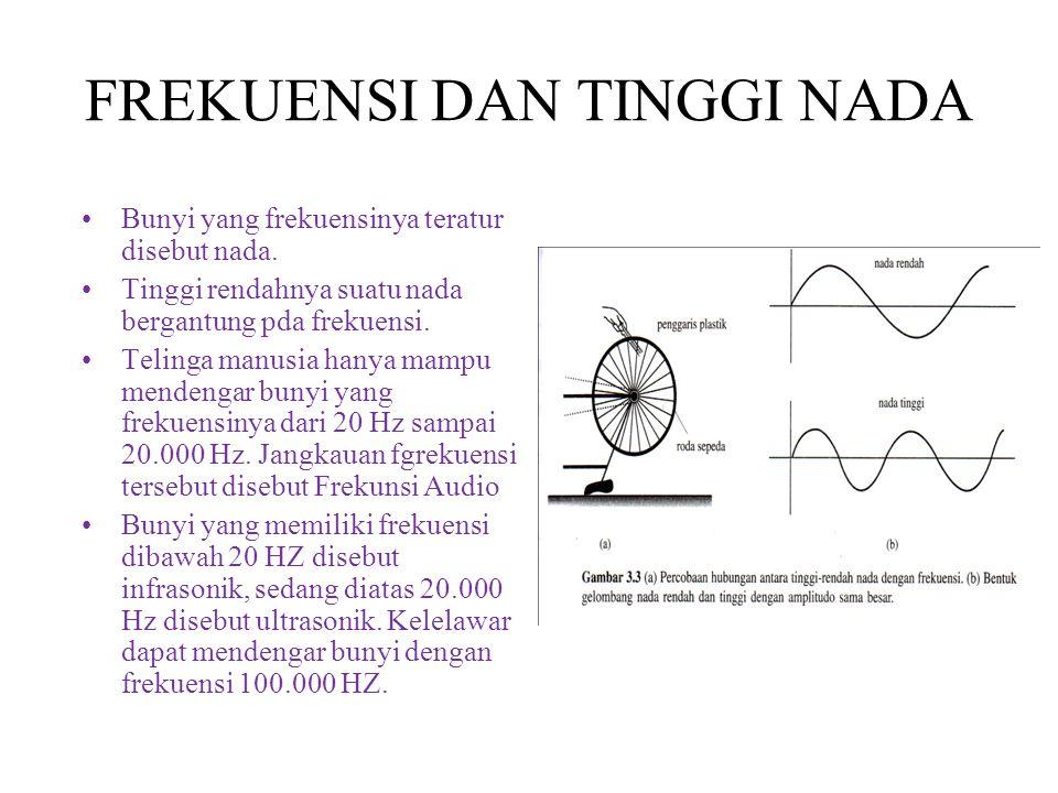 JAWABAN S = v.t = 340 m/s x 10 s = 3400 m