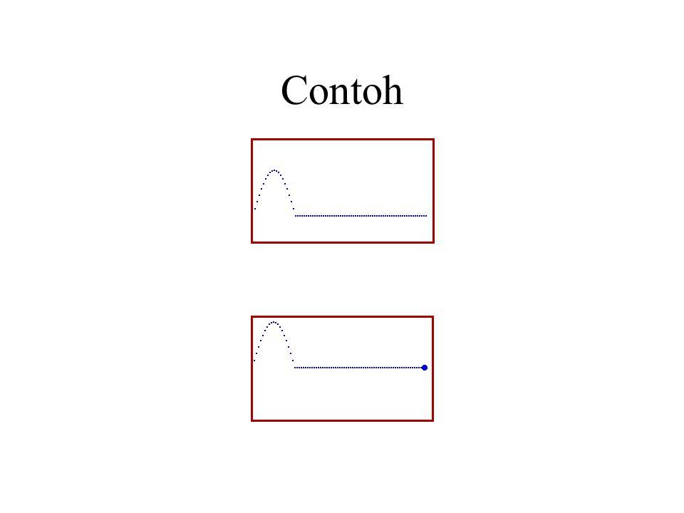Gelombang: Getaran yang merambat