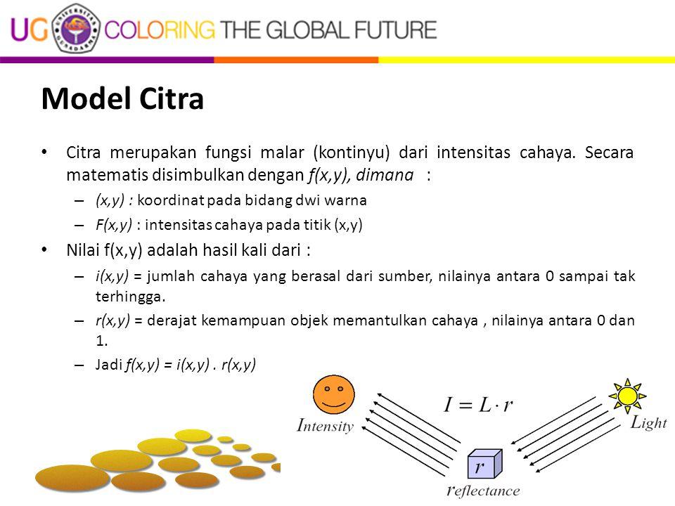 Model Citra Citra merupakan fungsi malar (kontinyu) dari intensitas cahaya. Secara matematis disimbulkan dengan f(x,y), dimana : – (x,y) : koordinat p