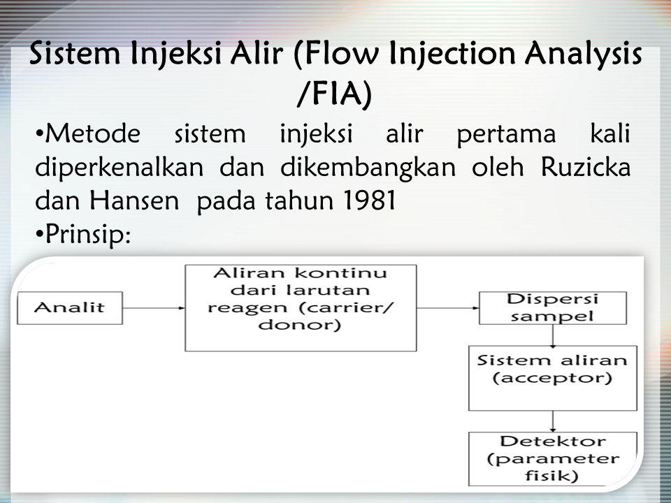 Sistem Injeksi Alir (Flow Injection Analysis /FIA) Metode sistem injeksi alir pertama kali diperkenalkan dan dikembangkan oleh Ruzicka dan Hansen pada tahun 1981 Prinsip :