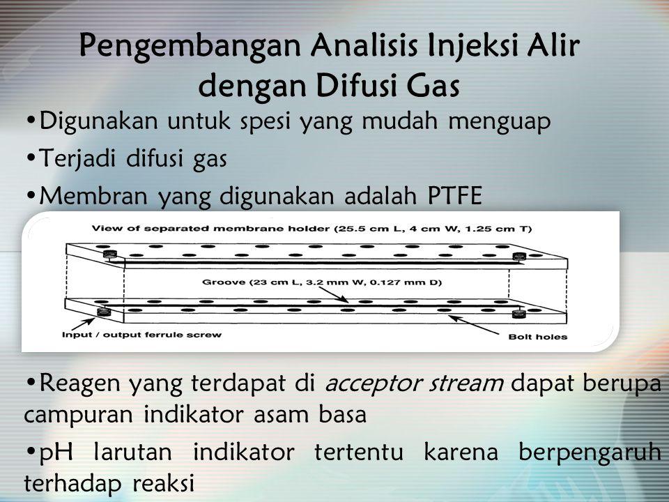 Pengembangan Analisis Injeksi Alir dengan Difusi Gas Digunakan untuk spesi yang mudah menguap Terjadi difusi gas Membran yang digunakan adalah PTFE Re