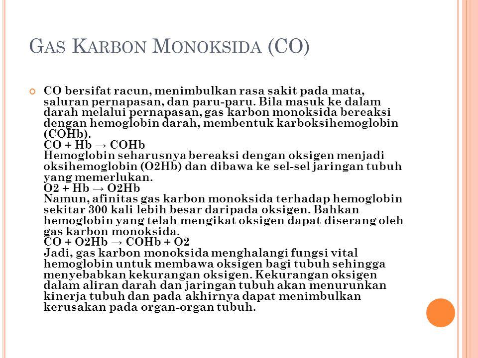 G AS K ARBON M ONOKSIDA (CO) CO bersifat racun, menimbulkan rasa sakit pada mata, saluran pernapasan, dan paru-paru. Bila masuk ke dalam darah melalui