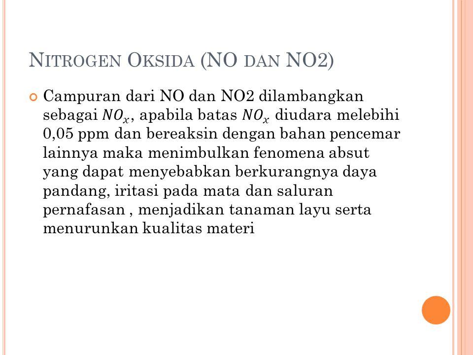 N ITROGEN O KSIDA (NO DAN NO2)