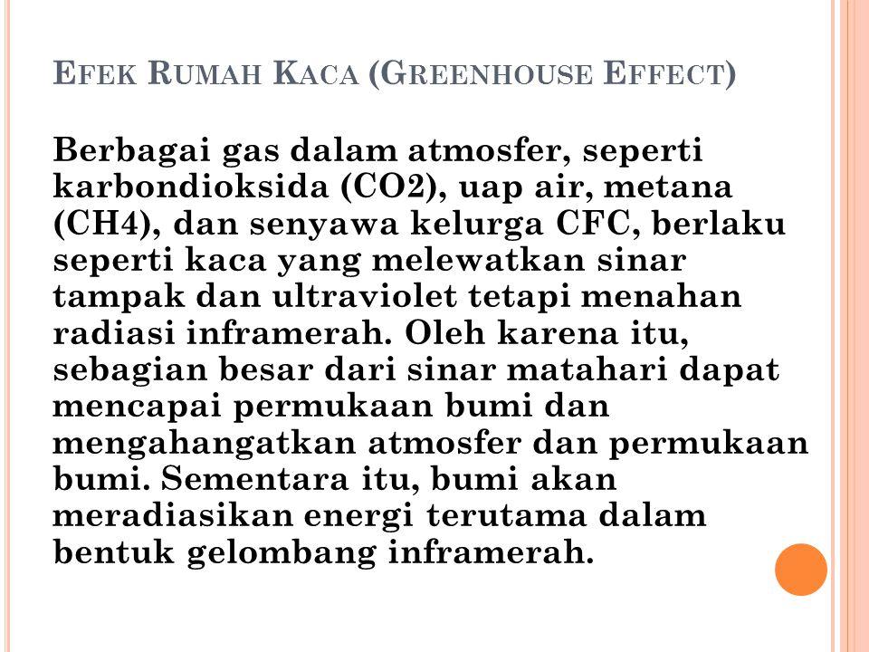 E FEK R UMAH K ACA (G REENHOUSE E FFECT ) Berbagai gas dalam atmosfer, seperti karbondioksida (CO2), uap air, metana (CH4), dan senyawa kelurga CFC, b