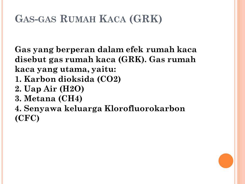 G AS - GAS R UMAH K ACA (GRK) Gas yang berperan dalam efek rumah kaca disebut gas rumah kaca (GRK). Gas rumah kaca yang utama, yaitu: 1. Karbon dioksi