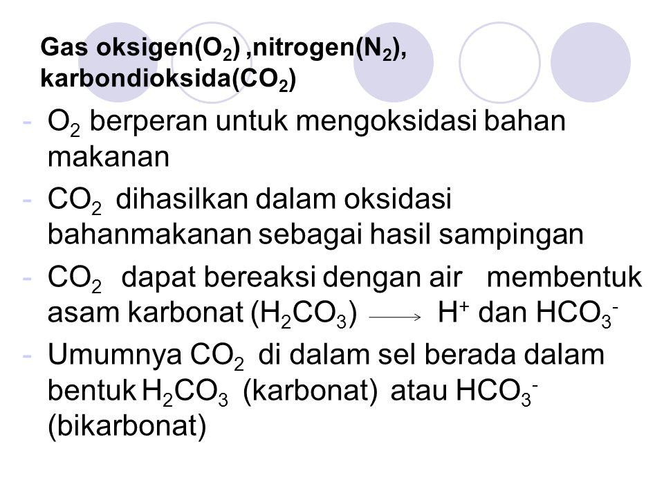 Gas oksigen(O 2 ),nitrogen(N 2 ), karbondioksida(CO 2 ) -O 2 berperan untuk mengoksidasi bahan makanan -CO 2 dihasilkan dalam oksidasi bahanmakanan se