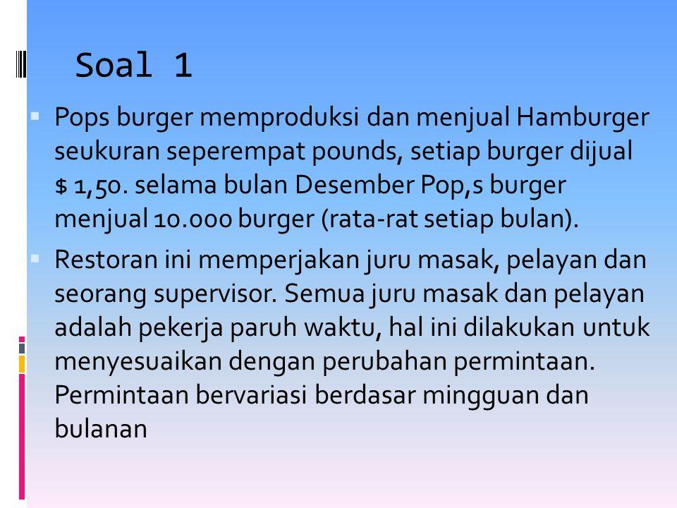 Soal 1  Pops burger memproduksi dan menjual Hamburger seukuran seperempat pounds, setiap burger dijual $ 1,50. selama bulan Desember Pop,s burger men