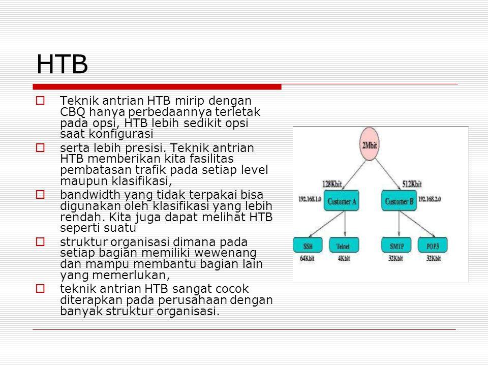 HTB  Teknik antrian HTB mirip dengan CBQ hanya perbedaannya terletak pada opsi, HTB lebih sedikit opsi saat konfigurasi  serta lebih presisi.