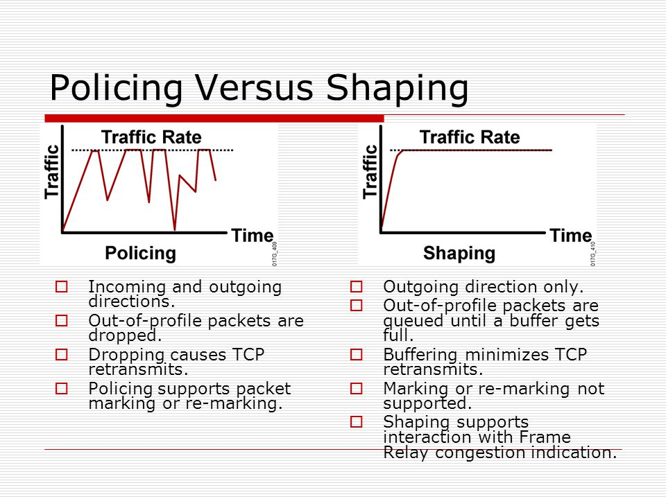 Policing Versus Shaping  Incoming and outgoing directions.  Out-of-profile packets are dropped.  Dropping causes TCP retransmits.  Policing suppor