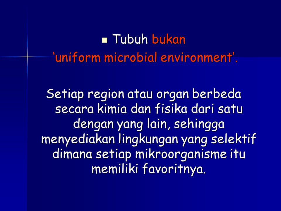 Tubuh bukan Tubuh bukan 'uniform microbial environment'. 'uniform microbial environment'. Setiap region atau organ berbeda secara kimia dan fisika dar