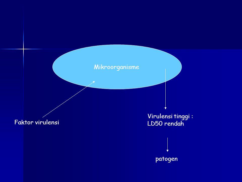 Mikroorganisme Faktor virulensi Virulensi tinggi : LD50 rendah patogen