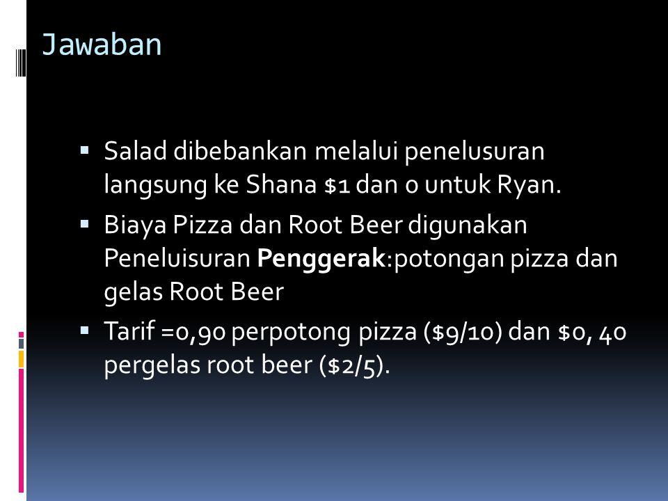 Jawaban  Salad dibebankan melalui penelusuran langsung ke Shana $1 dan 0 untuk Ryan.  Biaya Pizza dan Root Beer digunakan Peneluisuran Penggerak:pot