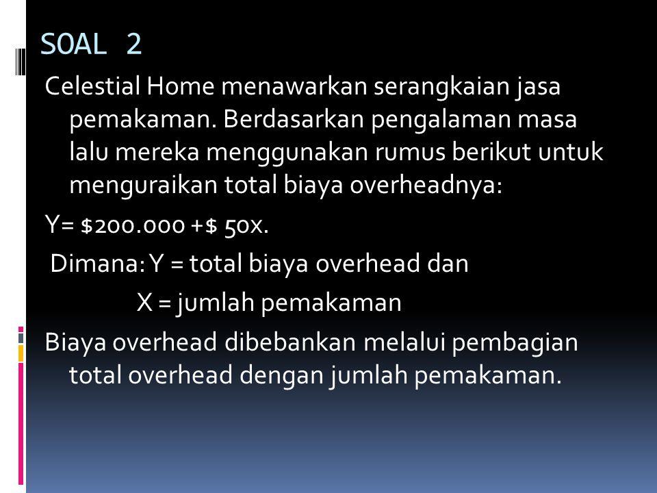 SOAL 2 Celestial Home menawarkan serangkaian jasa pemakaman. Berdasarkan pengalaman masa lalu mereka menggunakan rumus berikut untuk menguraikan total