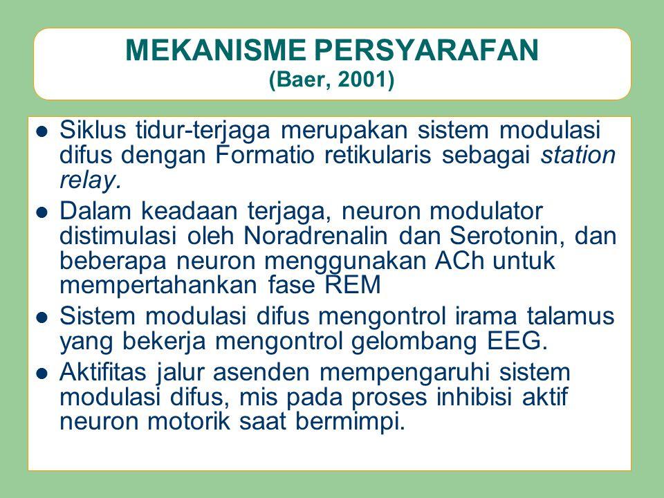 MEKANISME PERSYARAFAN (Baer, 2001) Siklus tidur-terjaga merupakan sistem modulasi difus dengan Formatio retikularis sebagai station relay. Dalam keada