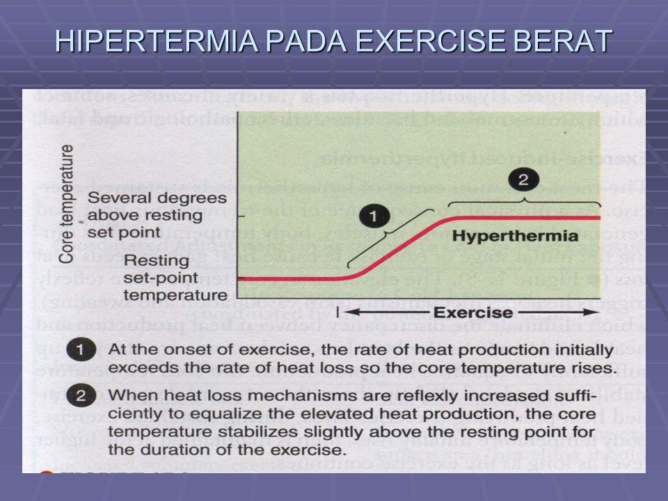 38 HIPERTERMIA PADA EXERCISE BERAT