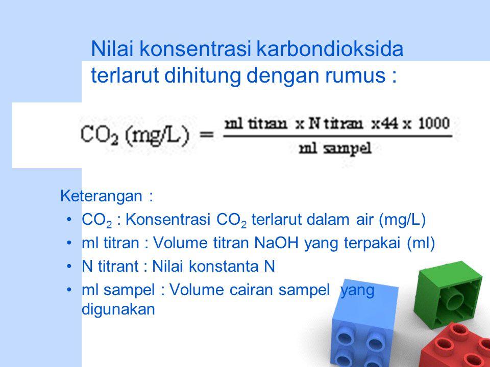 Nilai konsentrasi karbondioksida terlarut dihitung dengan rumus : Keterangan : CO 2 : Konsentrasi CO 2 terlarut dalam air (mg/L) ml titran : Volume ti