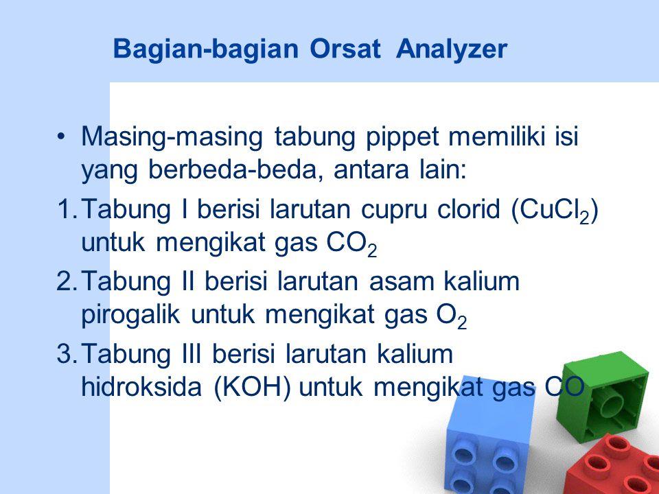 Bagian-bagian Orsat Analyzer Masing-masing tabung pippet memiliki isi yang berbeda-beda, antara lain: 1.Tabung I berisi larutan cupru clorid (CuCl 2 )
