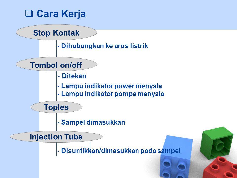  Cara Kerja - Dihubungkan ke arus listrik - Ditekan - Lampu indikator power menyala - Lampu indikator pompa menyala - Sampel dimasukkan - Disuntikkan