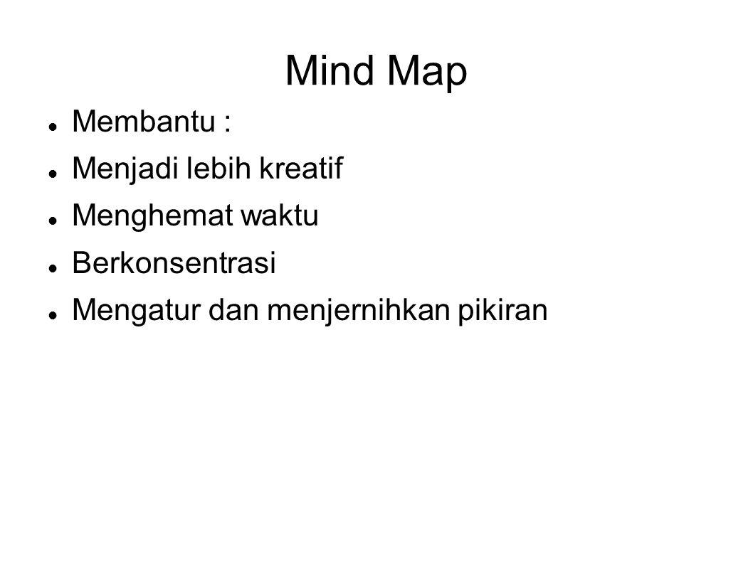 Mind Map Membantu : Menjadi lebih kreatif Menghemat waktu Berkonsentrasi Mengatur dan menjernihkan pikiran