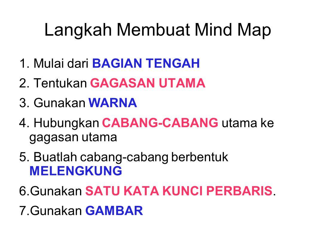 Langkah Membuat Mind Map 1. Mulai dari BAGIAN TENGAH 2. Tentukan GAGASAN UTAMA 3. Gunakan WARNA 4. Hubungkan CABANG-CABANG utama ke gagasan utama 5. B