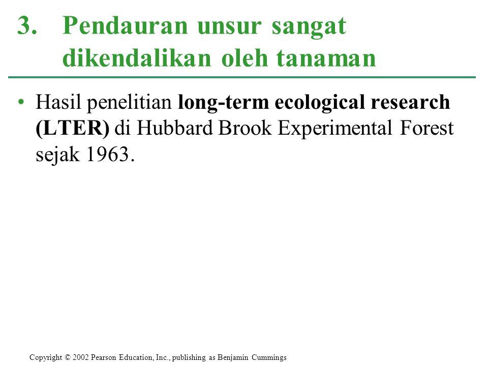 Hasil penelitian long-term ecological research (LTER) di Hubbard Brook Experimental Forest sejak 1963. 3.Pendauran unsur sangat dikendalikan oleh tana