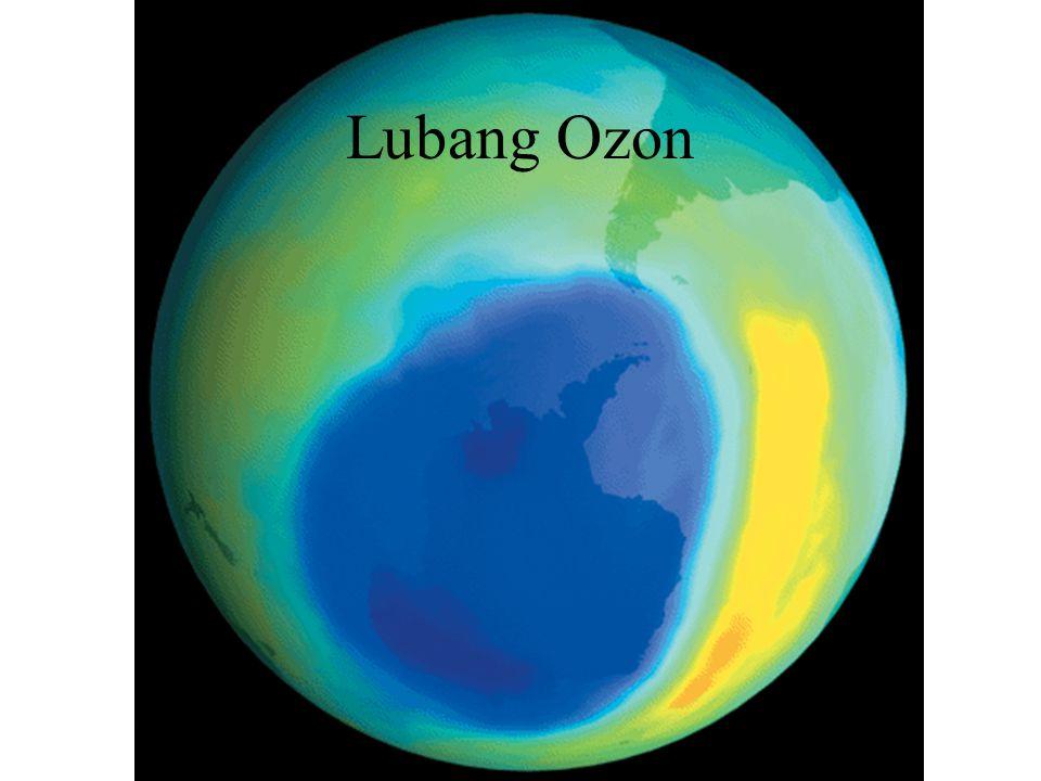 Lubang Ozon Fig. 54.27