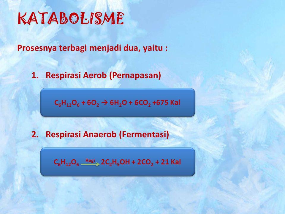 KATABOLISME Prosesnya terbagi menjadi dua, yaitu : 1.Respirasi Aerob (Pernapasan) 2.Respirasi Anaerob (Fermentasi) C 6 H 12 O 6 + 6O 2 → 6H 2 O + 6CO
