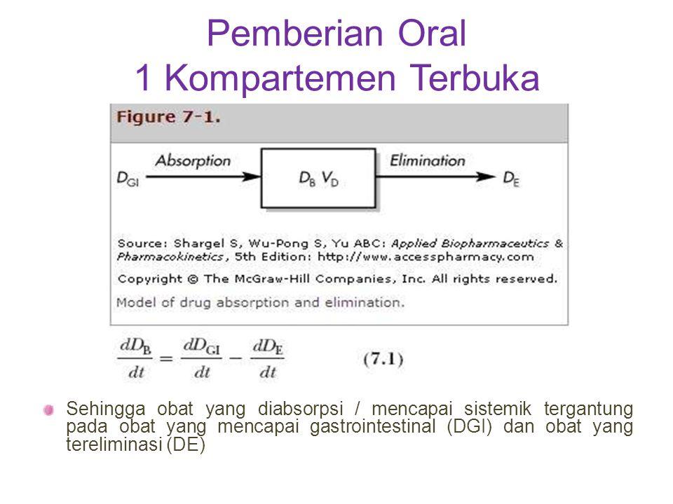 Pemberian Oral 1 Kompartemen Terbuka Sehingga obat yang diabsorpsi / mencapai sistemik tergantung pada obat yang mencapai gastrointestinal (DGI) dan o