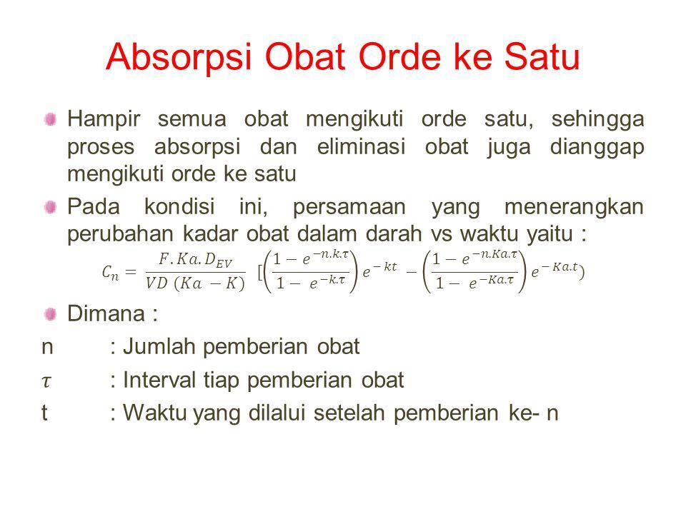 Absorpsi Obat Orde ke Satu